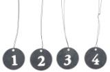 Sinkkinumerot 1-4